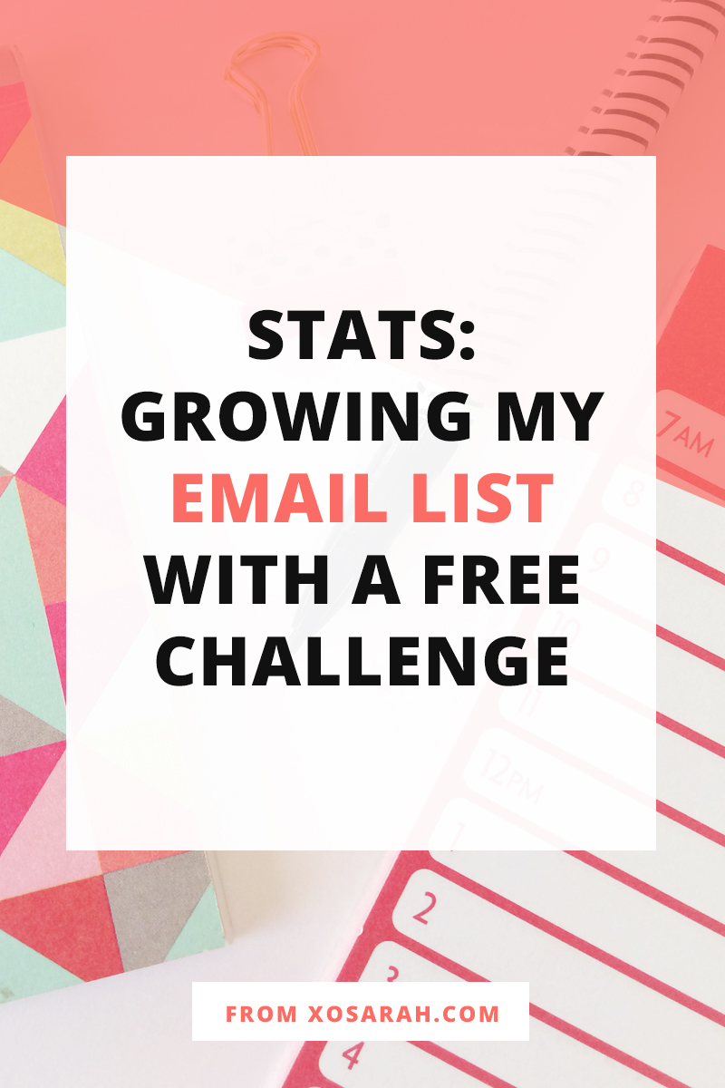 Wondering if hosting a free challenge is worth your time? I'm sharing stats from 5 challenges that added up to over 5,000 participants and massive growth for my email list.
